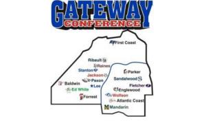 gateway conf